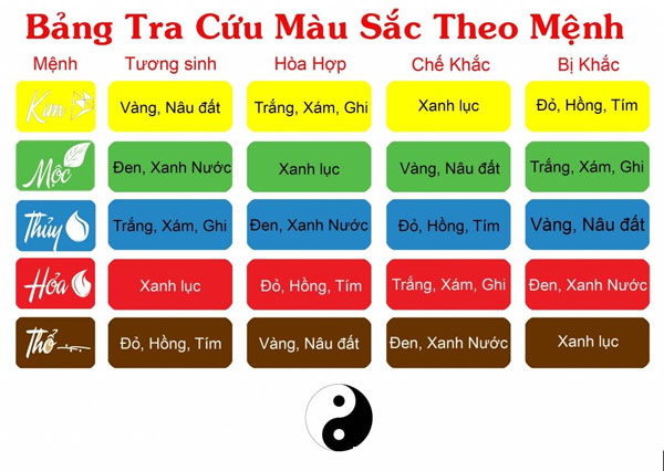 thiet-ke-noi-that-hop-phong-thuy